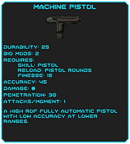 File:MachinepistolbigT.png