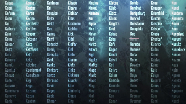 File:List of SAO players.png