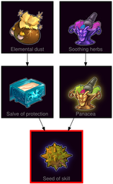 ResearchTree Seed of skill