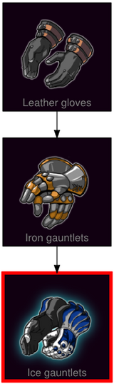 ResearchTree Ice gauntlets