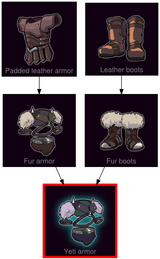 ResearchTree Yeti armor