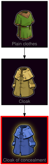 ResearchTree Cloak of concealment
