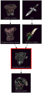 ResearchTree Studded leather armor