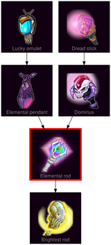 ResearchTree Elemental rod