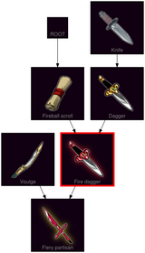 ResearchTree Fire dagger
