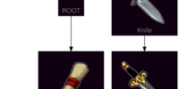 Fire dagger
