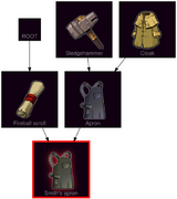 ResearchTree Smiths apron