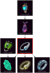 ResearchTree Ring of wizardry