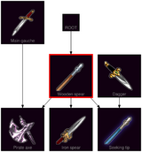 ResearchTree Wooden spear