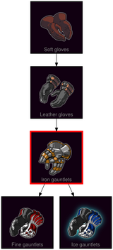 ResearchTree Iron gauntlets