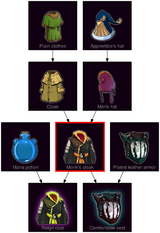 ResearchTree Monks cloak