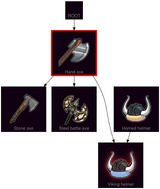 ResearchTree Hand axe