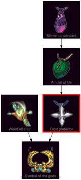 ResearchTree Frost protector