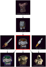 ResearchTree Chain mail