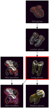ResearchTree Long gloves