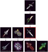 ResearchTree Assassins dagger