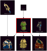 ResearchTree Plain clothes