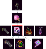 ResearchTree Dominus