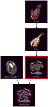ResearchTree Drums