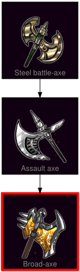 ResearchTree Broad axe