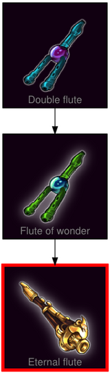 ResearchTree Eternal flute