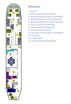 Mitteldeck plan cor scorpii.png