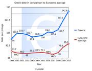 Greek debt2