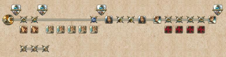 Coda timeline