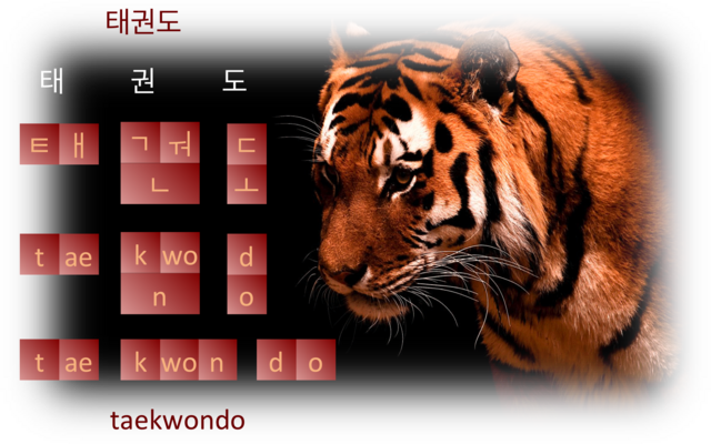File:Taekwondowikilogo.png