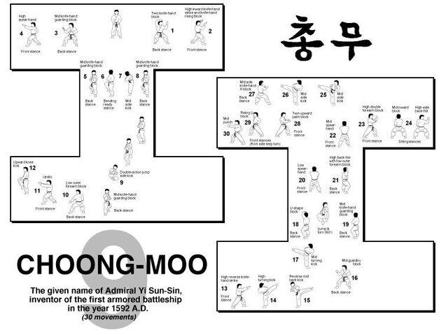 File:Hyung 9 choongmoo.jpg