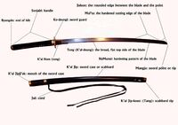 Korean Sword Nomenclature