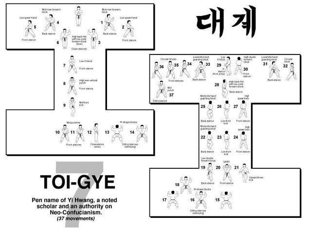 File:Hyung 7 toigye.jpg