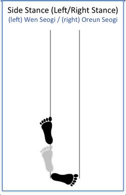 Side Stance