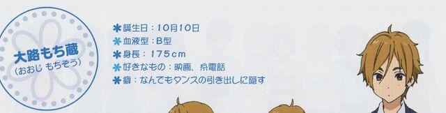 File:Ooji height.jpg