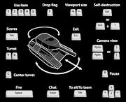 Tank Controls