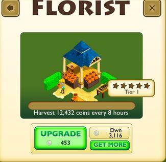 Florist Faceplate