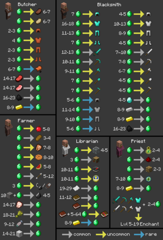 File:Trades1.7.png