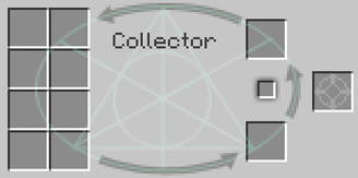 Energy Collector 2