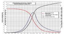 Technocracy graph1