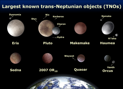 Dwarf Planets2