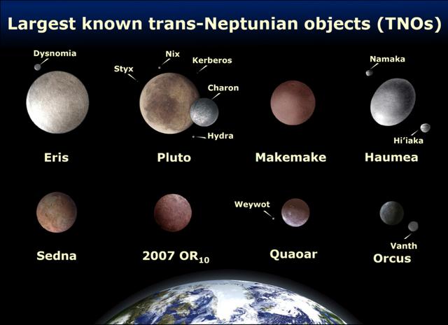 File:Dwarf Planets2.png
