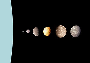 File:Uranus Moons.jpg
