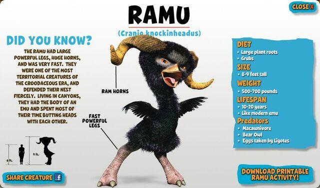 File:Ramu.jpg
