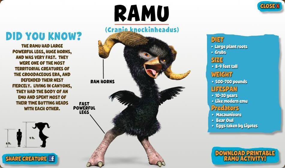 Image - Ramu.jpg | The Croods Wiki | FANDOM powered by Wikia