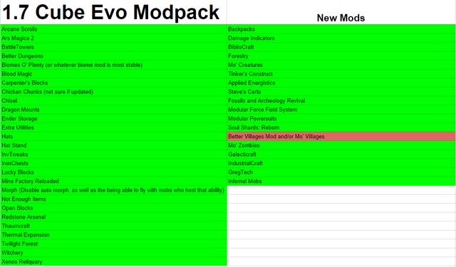 File:Cube Evo Modpack 2.png