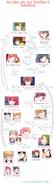The Flow Profiles