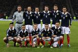 Category:Scottish players
