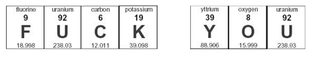 File:Periodic table of fuck you.png