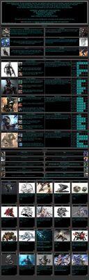 Power Armour page 1