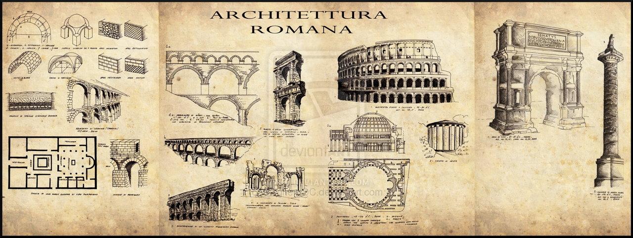 Roman Architecture Drawing image - roman architecturesulgherudc-d40w4ra | the roman